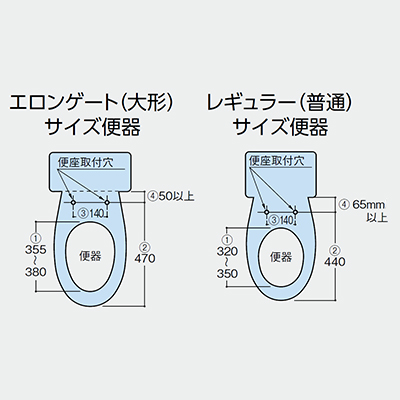 エロンゲートサイズ(大形)とレギュラーサイズ(普通)の寸法 width=